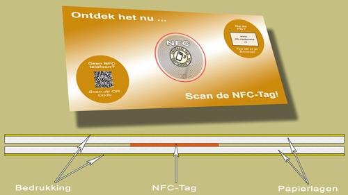 NFC-Papier